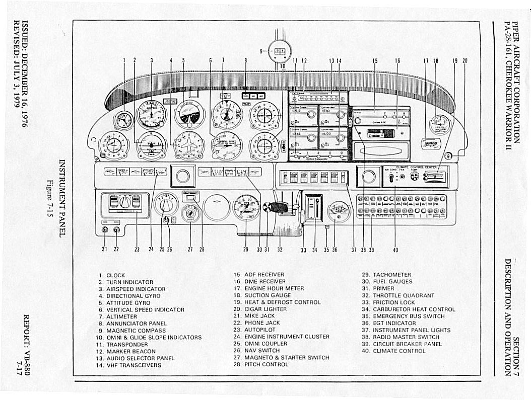 pa 28 wiring diagram with Dragonair1 on Viewtopic likewise 942519 Vats Bypass likewise Dragonair1 besides Interior Fuse Panel T27700 in addition 167490 Cows Horn Gift Okay Keep.